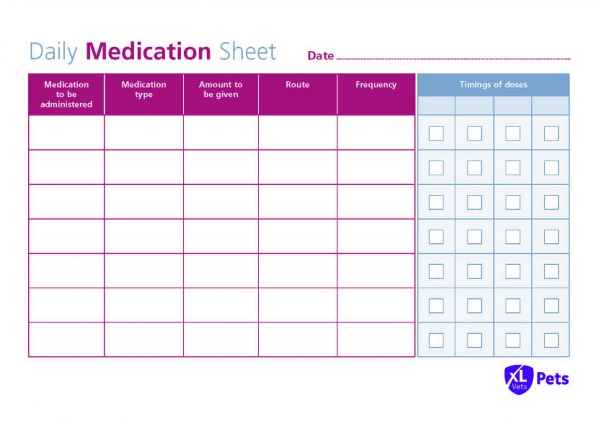 Cardiology Medication Chart